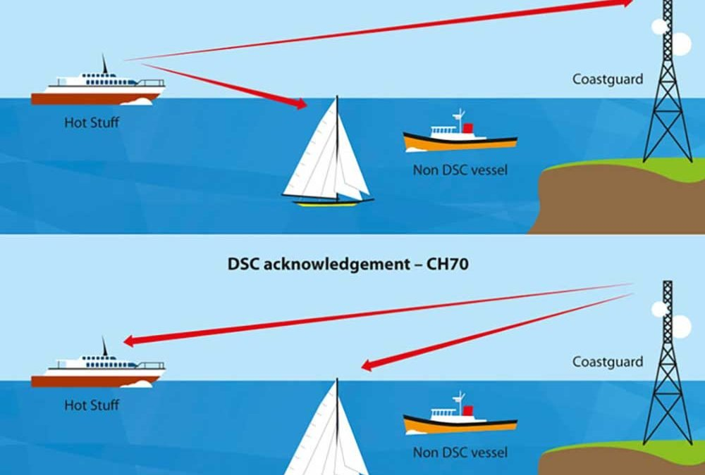 VHF DSC radio – how best to communicate at sea