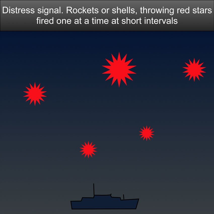 Distress flares – which flare, how & when to use?