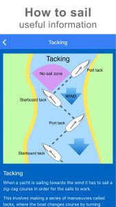 Start Sailing: tacking, wind, port tack, starboard tack. SafeSkipper Boating Apps.