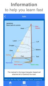 Start Sailing: all about sails, luff, leach, foot etc. SafeSkipper Boating Apps.