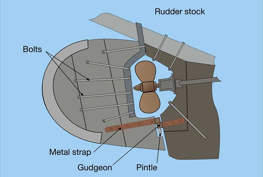 Wooden Boat Rudder Boat steering systems