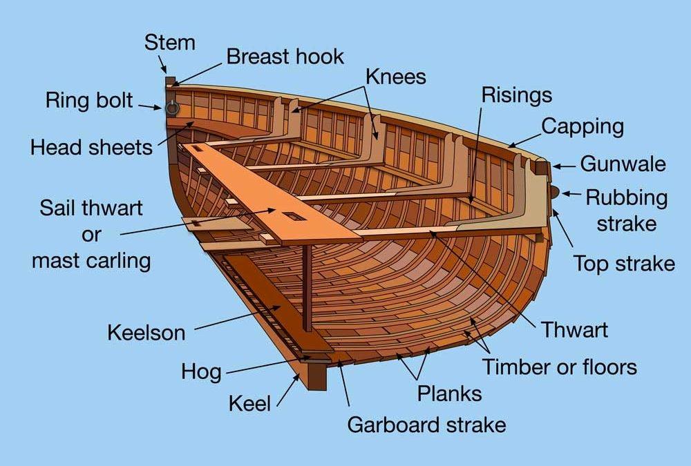 Wooden Hulls – Part 1