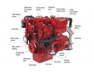 understanding boat engines_diesel boat engine